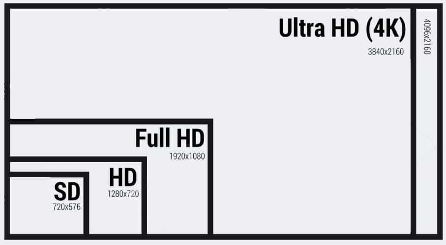 miglior fotocamera reflex video 4k 1080